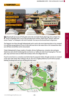 Map of Pashupatinath