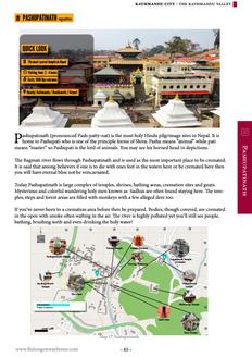 Map of Pashupatinath