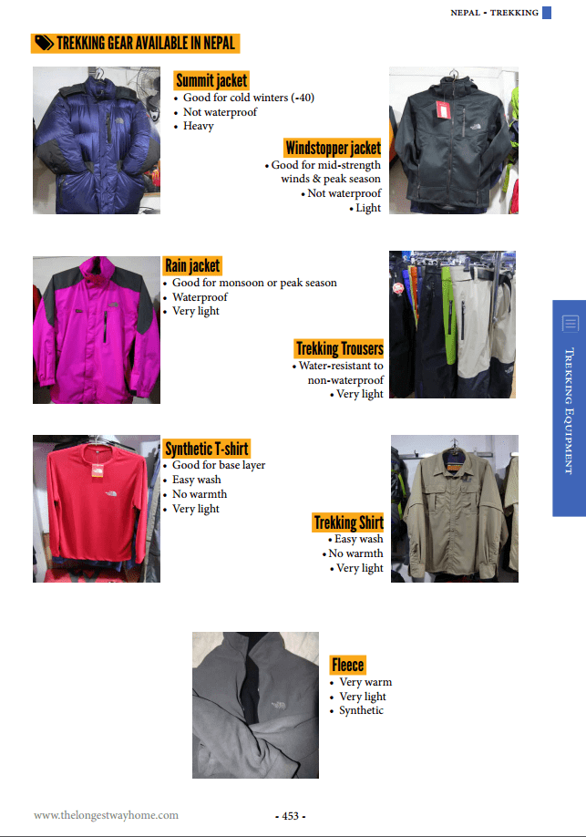 Shopping and trekking gear page from Nepal guidebook