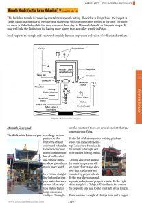 Minnath Temple Diagram