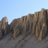 Mountains from Dhee to Yara - Upper Mustang Trek